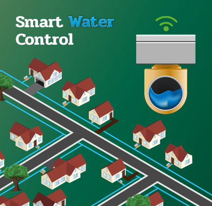 Usecase Smart Water Control
